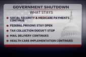 Bracing for shutdown impact