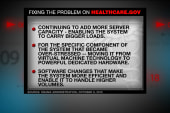 A glitch in the health care system?