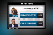Clinton leads Christie in new NBC poll