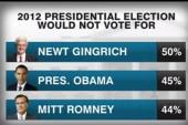 Poll Breakdown