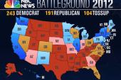 Iowa now favoring Obama