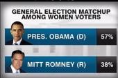 Political panel: Gender gap in 2012
