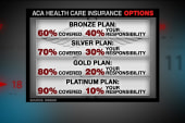 Breaking down health care reform