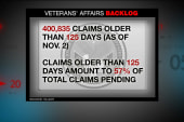 Has progress been made with the VA backlog?