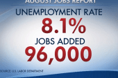 Breaking down the jobs numbers