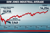 Wall Street booms while the middle class...