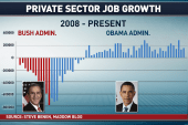 Economy growing, despite GOP obstruction