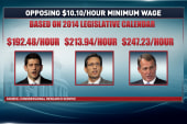 Support for minimum wage hike goes sky high