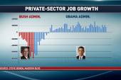 Obamacare? Nope, not a job killer
