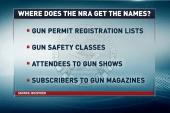 NRA gun owner hypocrisy