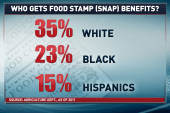 Clearing up the facts on food stamps