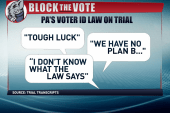 Voter ID opponents expect 'Slam Dunk...