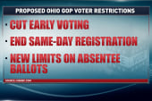 Ohio moves to restrict votes