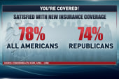 Study: Most Republicans happy with Obamacare