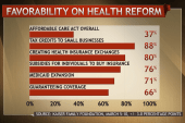 Will Obamacare be the issue GOP thinks it...