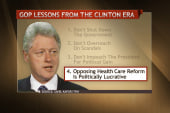 4 lessons Republicans took from the...
