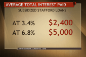 Congress lets student loan rates double