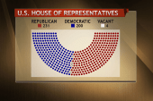 Will the shutdown impact the midterms?