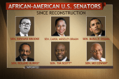 Senate lacks diversity among members
