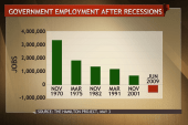 Austerity: Debunked and destroying our...