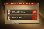 How unmarried women factor into Dems' chances