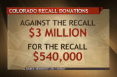 Colorado recall vote poses loss for gun...