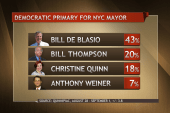 NYC mayoral primary race coming to a close