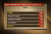 Where criminal justice is headed in 2014