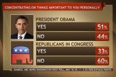 Is the GOP too focused on the Obama...