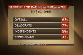 Minimum wage a key strategy for Dems in 2014