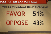 GOP and marriage equality: Is there still...