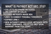 Patriot Act provisions to expire