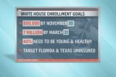 Are WH ACA enrollment goals too optimistic?