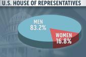 Debate over women's issues often had by men