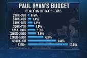 Pres. Obama responds to Paul Ryan's budget