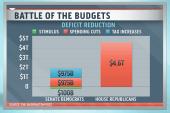 The Murray budget vs. the Ryan budget