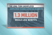 What will the budget deal cost the jobless?