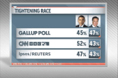 New polls show tight race between Obama...