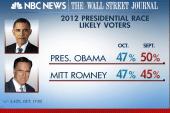 Obama, Romney neck-in-neck before last debate