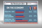 Reluctant support for Romney as Santorum...