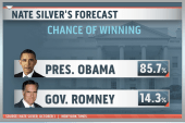 Nate Silver's November predictions