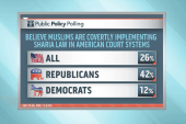 Poll shows conspiracy theorists still abound