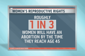 The fight for reproductive freedom