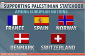 Ramifications of the UN vote on...