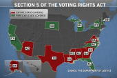 Revisiting the Voting Rights Act in the...