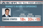 Bain attacks hurting Romney in polls