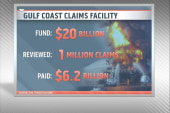 Fmr. BP claims admin: Compensation fund...