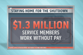 What would a shutdown mean for Americans?