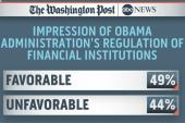 JP Morgan mess highlights debate for,...