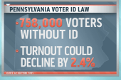 Voter ID laws make voting 'hard and...